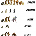 evolutioncountries